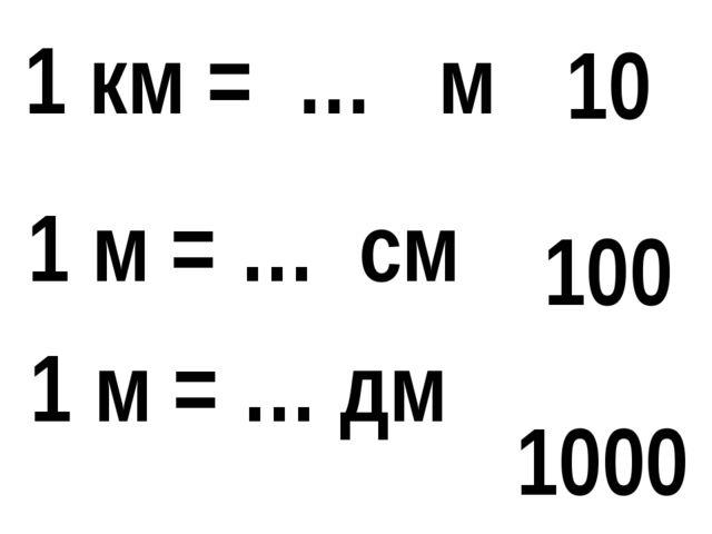 1 км = … м 1 м = … дм 1 м = … см 1000 10 100