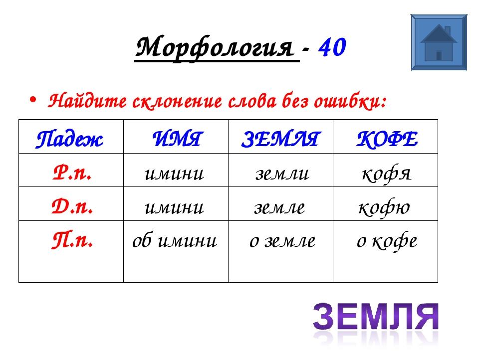 Морфология - 40 Найдите склонение слова без ошибки: Падеж ИМЯЗЕМЛЯКОФЕ Р.п...
