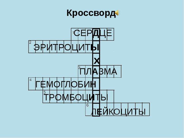 Кроссворд СЕРДЦЕ ЭРИТРОЦИТЫ ПЛАЗМА ГЕМОГЛОБИН ТРОМБОЦИТЫ ЛЕЙКОЦИТЫ х