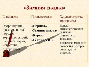 «Зимняя сказка» О периодеПроизведенияХарактеристика творчества Возрождение–