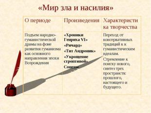 «Мир зла и насилия» О периодеПроизведенияХарактеристика творчества Подъем н