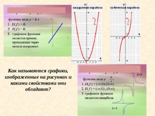 Постройте графики следующих функций: а) y = 2x+3 б) y = 7 – 9x в ) y = (x+1)