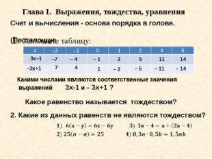 Глава I. Выражения, тождества, уравнения 1. Заполните таблицу: Какими числами