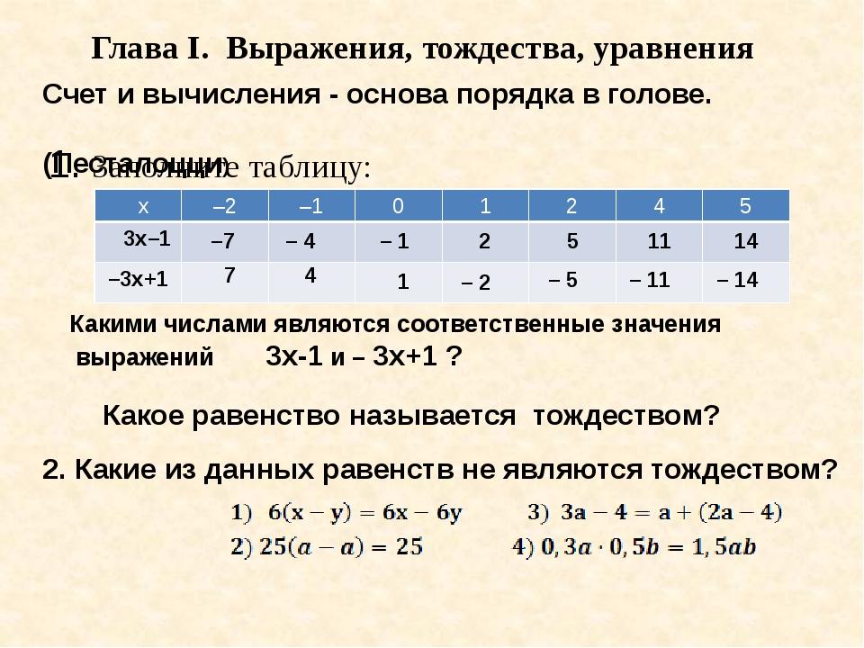 Глава I. Выражения, тождества, уравнения 1. Заполните таблицу: Какими числами...