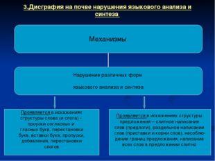 3.Дисграфия на почве нарушения языкового анализа и синтеза Проявляется в иска