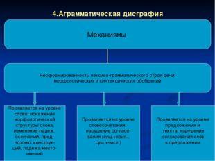 4.Аграмматическая дисграфия Проявляется на уровне слова: искажение морфологич