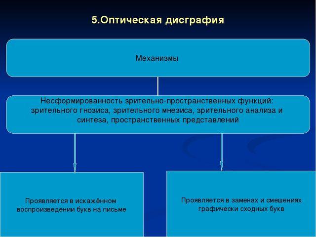 Презентация логопеда выступления на МО учителей начальных классов  Оптическая дисграфия Проявляется в искажённом воспроизведении букв на письм