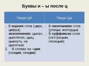 Буквы и – ы после ц Пиши ЦИ ПишиЦЫ Вкорняхслов (цирк, цифра) исключения:цыган