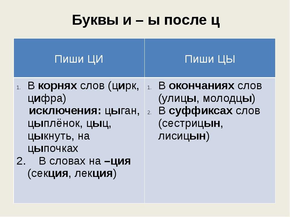 Русскому ы на по и языку ц после гдз тему