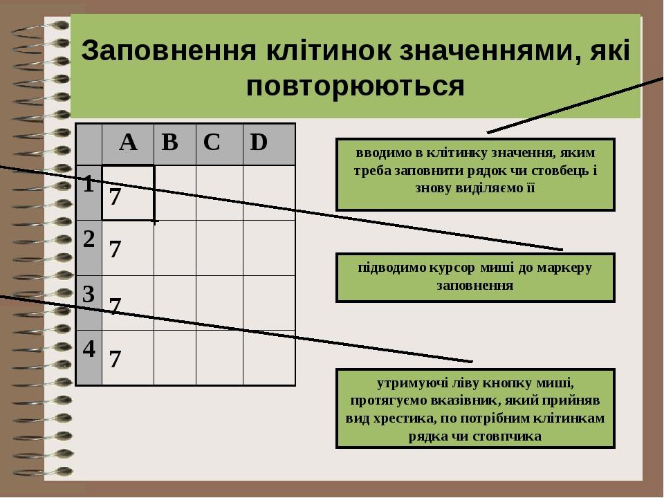 7 7 7 7 + Заповнення клітинок значеннями, які повторюються вводимо в клітинку...