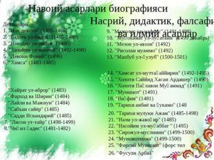 """Навоий асарлари биографияси Девонлари 1. """"Илк девони"""" (1485-1466) 2. """"Бадоеь"""