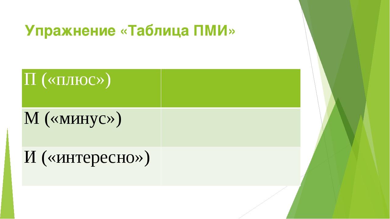 Упражнение «Таблица ПМИ» П («плюс») М («минус») И («интересно»)