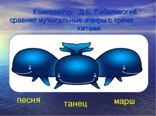 Композитор Д.Б. Кабалевский сравнил музыкальные жанры с тремя китами песня т