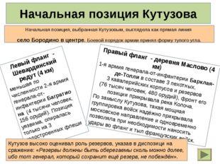 Батарея Раевского Контратака генералаЕрмолована захваченную батареюРаевско