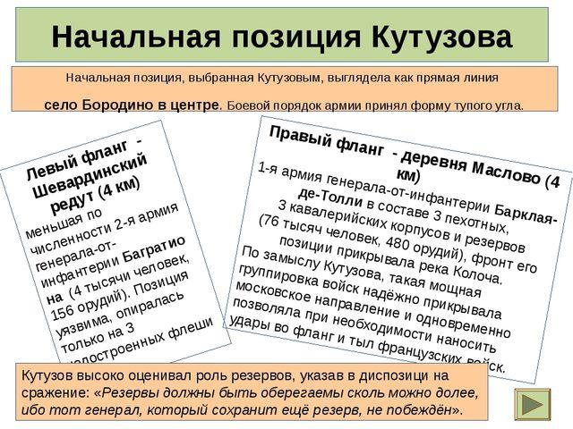 Батарея Раевского Контратака генералаЕрмолована захваченную батареюРаевско...