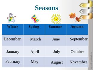 Seasons December January February March April May June July August September