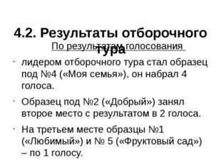 4.2. Результаты отборочного тура По результатам голосования лидером отборочн
