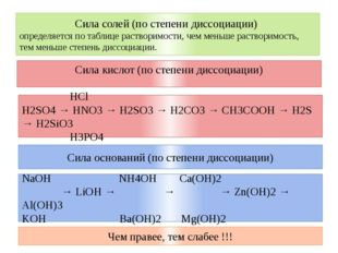 Сила кислот (по степени диссоциации) HCl H2SO4 → HNO3 → H2SO3 → H2CO3 → CH3CO