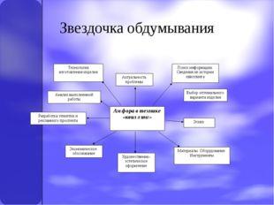 Звездочка обдумывания Эскиз Материалы. Оборудование. Инструменты Актуальность