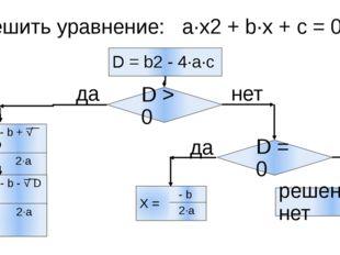 Решить уравнение: a∙x2 + b∙x + с = 0 D = b2 - 4∙a∙с D > 0 да D = 0 нет да ре
