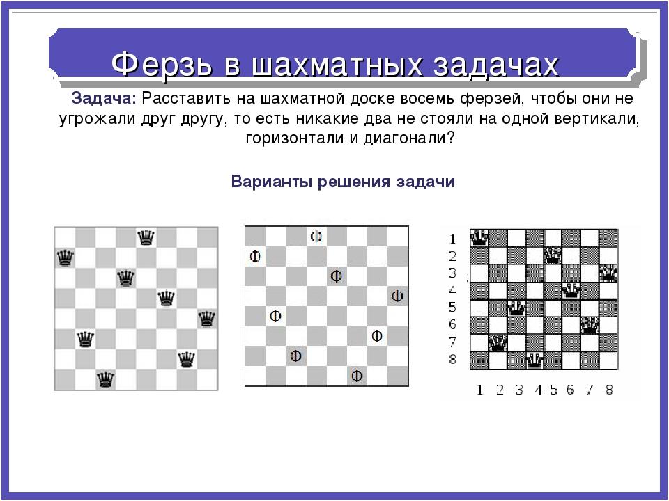 Йес, я расставил на шахматной доске 8 ферзей так, чтобы они не били друг друга!