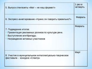 5. Выпуск стенгазеты «Мат – не наш формат!»1 раз в четверть 6. Экспресс-анк