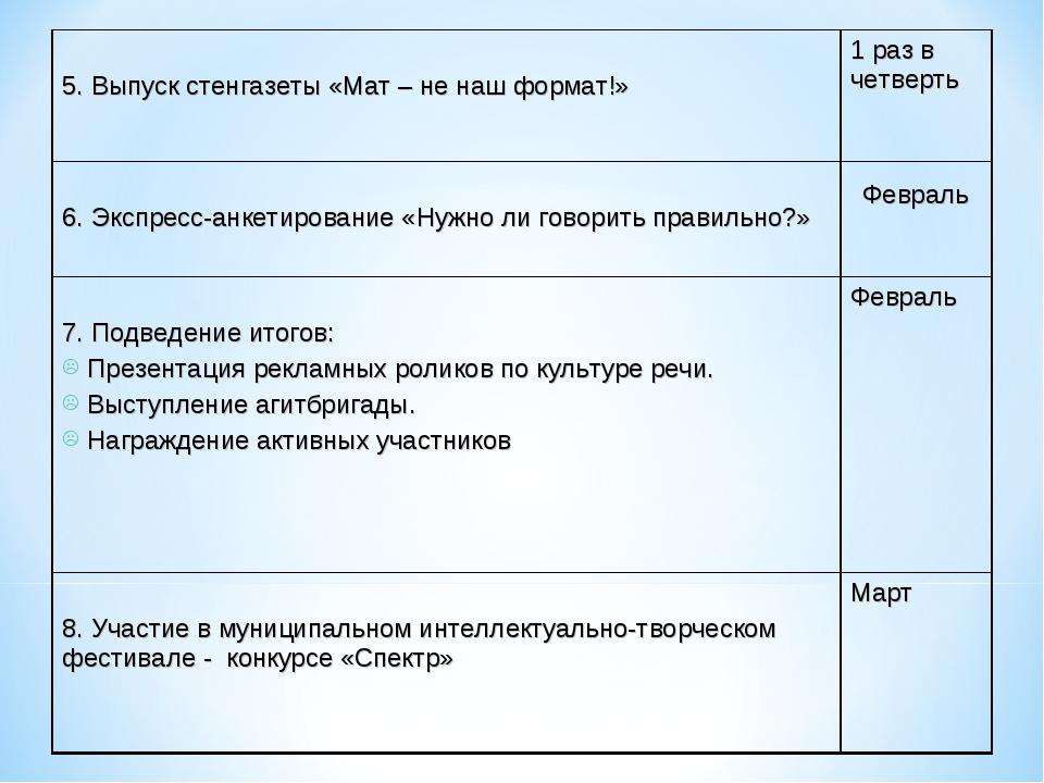 5. Выпуск стенгазеты «Мат – не наш формат!»1 раз в четверть 6. Экспресс-анк...