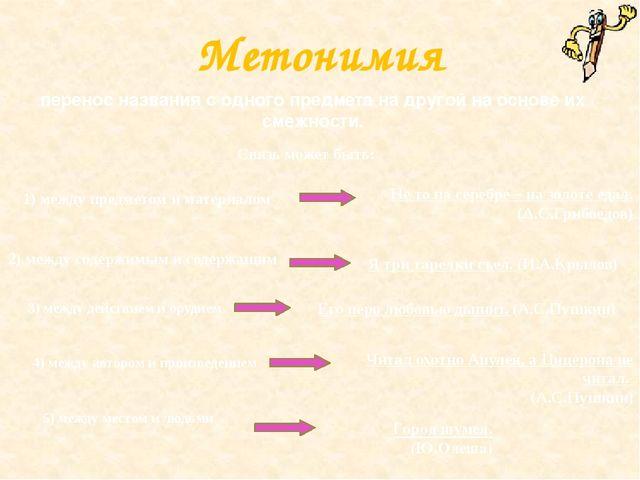 Метонимия перенос названия с одного предмета на другой на основе их смежности...