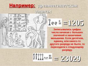 Например: древнеегипетская запись: =1205 Записывались цифры числа начиная с б