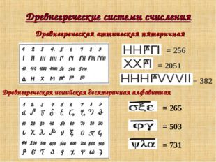 Древнегреческие системы счисления Древнегреческая аттическая пятеричная = 256