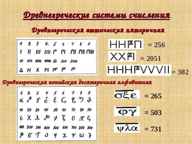 Древнегреческие системы счисления Древнегреческая аттическая пятеричная = 256...