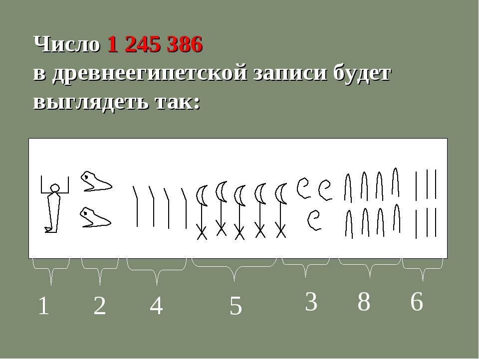 Число 1 245 386 в древнеегипетской записи будет выглядеть так: 1 2 4 5 3 8 6