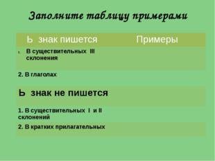 Заполните таблицу примерами  Ь знакпишется Примеры В существительныхIIIсклон
