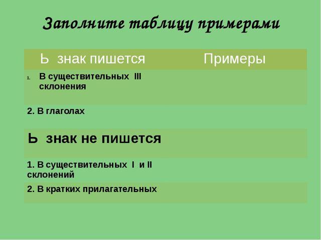 Заполните таблицу примерами  Ь знакпишется Примеры В существительныхIIIсклон...