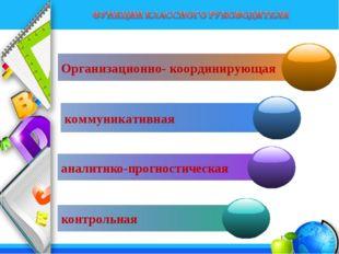 Организационно- координирующая коммуникативная аналитико-прогностическая конт