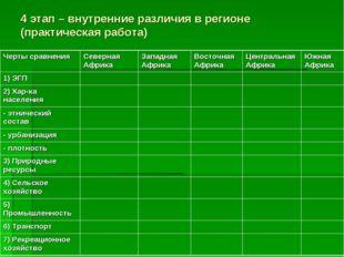 4 этап – внутренние различия в регионе (практическая работа)