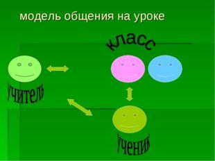 модель общения на уроке