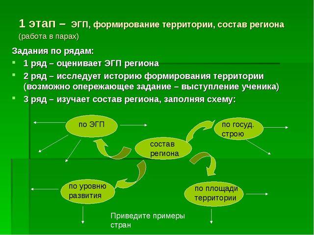 1 этап – ЭГП, формирование территории, состав региона (работа в парах) Задани...