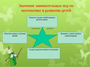 Значение занимательных игр по математике в развитии детей Помогает сделать лю