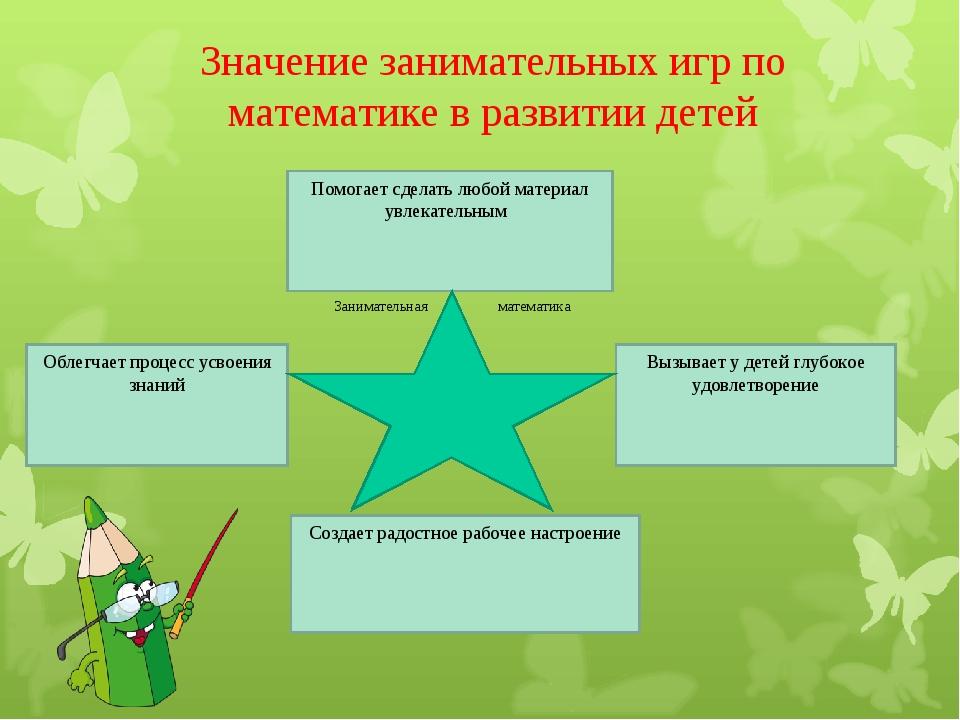 Значение занимательных игр по математике в развитии детей Помогает сделать лю...