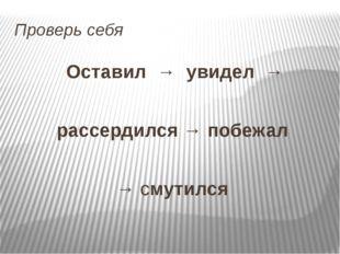 Проверь себя Оставил → увидел → рассердился → побежал → смутился