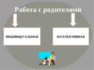 Работа с родителями ИНДИВИДУАЛЬНАЯ КОЛЛЕКТИВНАЯ