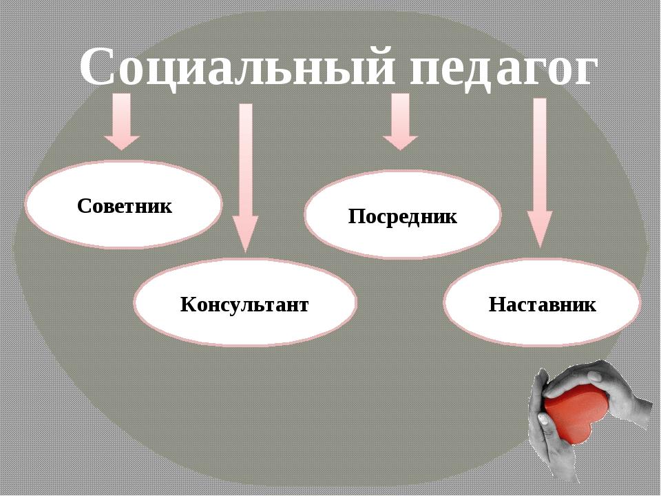 Социальный педагог Советник Консультант Посредник Наставник