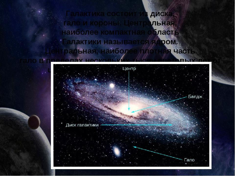 Галактикасостоитиздиска, галоикороны.Центральная, наиболеекомпактная...