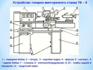 Устройство токарно-винторезного станка ТВ – 6 1 – передняя бабка; 2 – гитар
