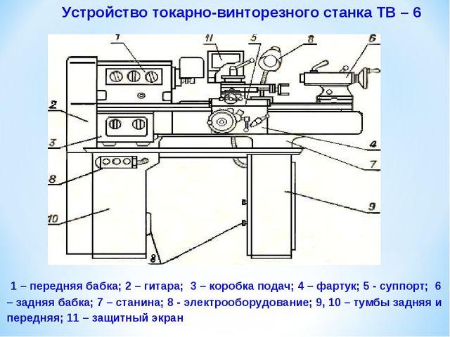есть мужчина токарный станок винторез защита передней бабки качестве