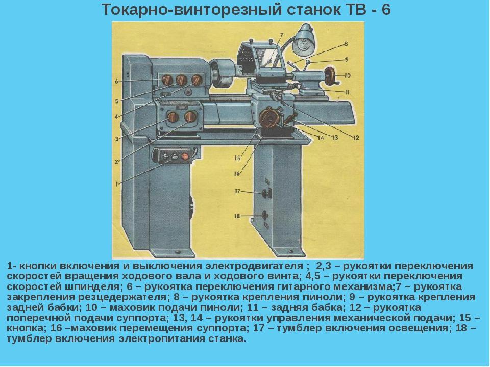 Токарно-винторезный станок ТВ - 6 1- кнопки включения и выключения электродви...