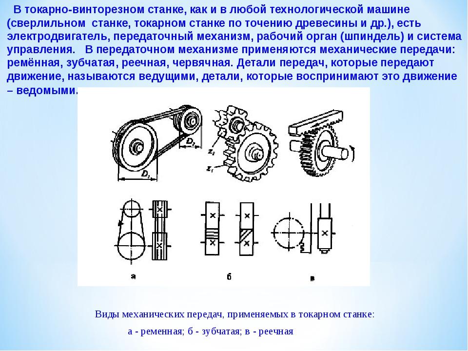 В токарно-винторезном станке, как и в любой технологической машине (сверлиль...
