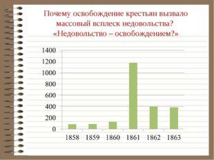 Почему освобождение крестьян вызвало массовый всплеск недовольства? «Недоволь
