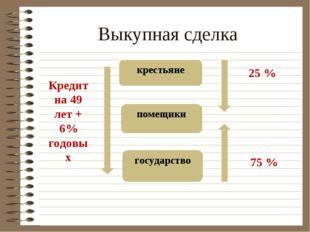 Выкупная сделка помещики государство крестьяне 25 % 75 % Кредит на 49 лет + 6